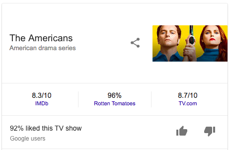 The Americans Rating